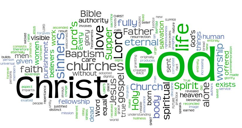 Meaning and Significance of the Names of God in Genesis